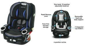 Top rated Car Seat for 4 year old